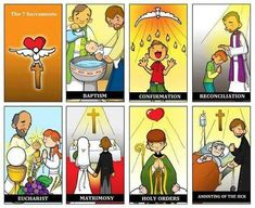 Jesus in the eucharist craft for catholic kids | Being a Catholic ...