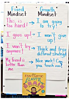 """Growth Mindset: In my classroom, we get RID of the words """"I CAN'T"""" and learn to change our thoughts and words around to be more positive and productive! This book and chart are a huge help.  Simply Skilled in Second"""