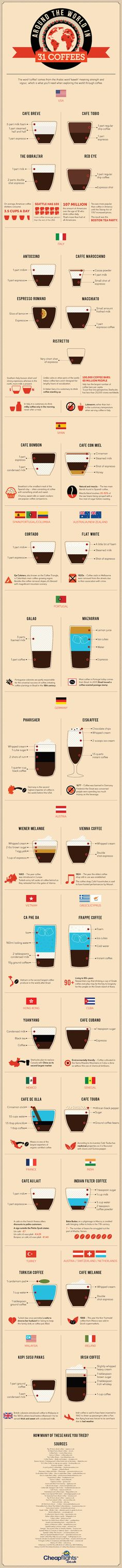 Around the world in 31 coffees: the perfect guide to your morning cup of joe. (INFOGRAPHIC)