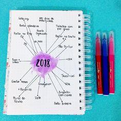 Planner 2018 - Bullet journal 2018 Bullet Journal School, Bullet Journal Savings, Planner Bullet Journal, Bullet Journal Tracker, Agenda Planner, Planner Book, My Journal, Bullet Journal Inspiration, Brainstorm