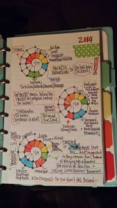 Spiraldex, an alternative to the typical planner or calendar and more beautiful #bulletjournal