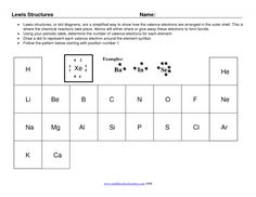 Printables Lewis Structure Worksheet to be how draw and student on pinterest