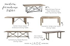 One Room Challenge- Farmhouse Table Roundup