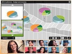 Videoconference, Meet and Collaborate with Up To 25 People with Watchitoo Playground