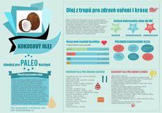 Kokosový olej vhodný pro Paleo kuchyni