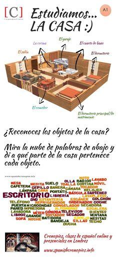 La casa- what goes in which room wordle Spanish Grammar, Spanish Vocabulary, Spanish 1, Spanish Teacher, Spanish Classroom, Spanish Lessons, Teaching Spanish, Spanish Language, House Vocabulary