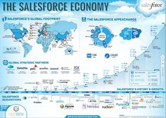 The salesforce.com is such a big company in its segment.