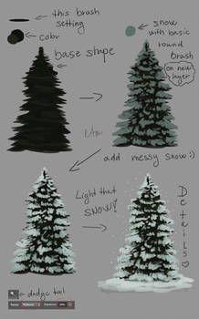 ___ tutorial__evergreen_tree ____ by_naia_art-daulaod.jpg × 1200 ___ tutorial__evergreen_tree ____ by_naia_art-daulaod. Digital Art Tutorial, 3d Tutorial, Christmas Art, Christmas Tree Drawing, Painted Christmas Tree, Simple Christmas, Painting Techniques, Acrylic Painting Tutorials, Acrylic Painting Trees