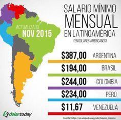 ¡¡¡ SIN COMENTARIOS !!! NOV-2015