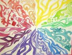 color wheels creative | SINKING SPRINGS ART: 5th Grade Creative Color Wheels