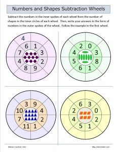 Free math worksheet: your students can practice subtracting numbers from shapes inside four colorful number wheels.