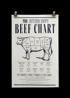 The Butcher's Beef Chart. Great wall art for your favorite cook's kitchen or dining room.