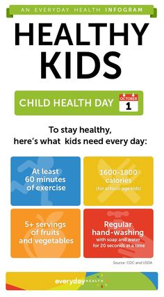 Child Health Day 2012: Protect Your Kids - Kids' Health - Everyday Health