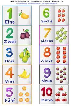 Simultanerfassung | Math 1st grade | Pinterest | Kindergarten and Math
