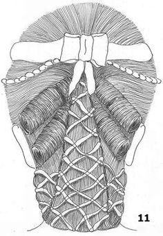 Coiffure a la résille.  Ornement, une résille, un ruban en tissu et un rang de perles