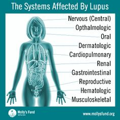 Living With Lupus: How Can Lupus Affect the Body? In Lupus and other autoimmune diseases, the immune system begins to recognize and attack itself, going after and injuring healthy tissue. This can cause several complications as well as inflammation throughout the body's various systems.  Because lupus can affect nearly every part of your anatomy, it is a difficult disease to diagnose....