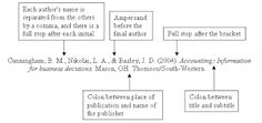 Image result for apa list of references