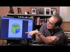 Episodio #575 ¿Como Adelgazar Rapido? La Dieta 3x1 Es Un Estilo De Vida Parte 1 - - YouTube