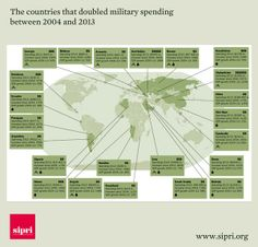 The countries that doubled military spending-between 2004 and 2013