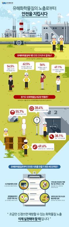 [Infographic] 경기연구원 - 유해화학물질의 노출로부터 안전을 지킵시다 on Behance