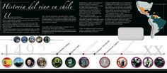History of wine of Chile - Spanish infographic