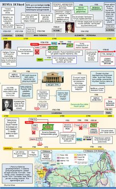 European History, World History, History Timeline, Nostalgia, Map, Education, Royalty, Culture, History