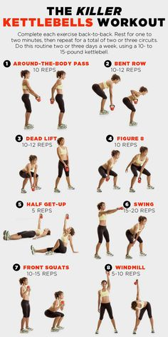 8 killer kettlebell workouts that sculpt the whole body! [INFOGRAPHIC] #kdrfitness #wholebodyworkout #strongwomen #kettlebellworkouts
