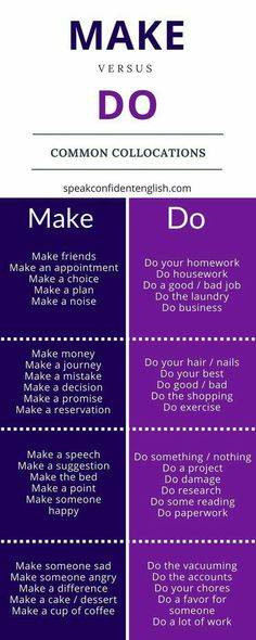 Do you get confused with make vs. do in English? Expand your English vocabulary … Do you get confused with make vs. do in English? Expand your English vocabulary with this list of common collocations using make and do. Grammar And Vocabulary, English Vocabulary Words, English Idioms, Learn English Words, English Phrases, Grammar Rules, Learn English Free, English Verbs List, English Prepositions