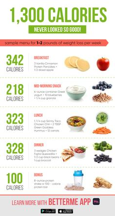 Workout food, 1200 calorie meal plan, 1200 calorie diet, Healthy eating, Diet an. Breakfast Calories, Pancake Calories, Diet Breakfast, Breakfast Recipes, Diet And Nutrition, Nutrition Guide, Dr Oz Diet, Complete Nutrition, Nutrition Shakes