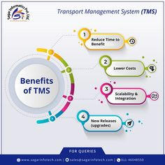Sagar Informatics has developed a customize and advanced and easy-to-use Cloud-based Transport Management System that helps you to manage your logistics & transportation operations. Your business can also handle the unique nationwide demands of the delivery management process with the help of this software. Online Transportation Management Software manages all the processes of transportation management. Get Started with Free Demo mail us on enquiry@sagarinfotech.com Cloud Based, Supply Chain, Decision Making, The Help, Communication, Transportation, Management, How To Plan, Software Online