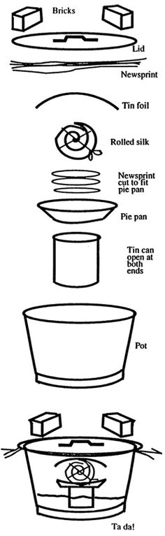 Building Your Own Stovetop Silk Steamer.  I'm going to try this with a new deep-red silk scarf I just got.  I'm a little afraid it will bleed into my white shirt (it was inexpensive, but beautiful)!