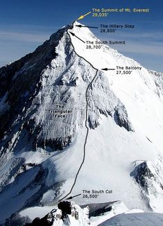 South Col to Summit Route Map Monte Everest, Mountain Climbing, Rock Climbing, Mountain Biking, South Col, Everest Mountain, Climbing Everest, Zhangjiajie, Machu Picchu