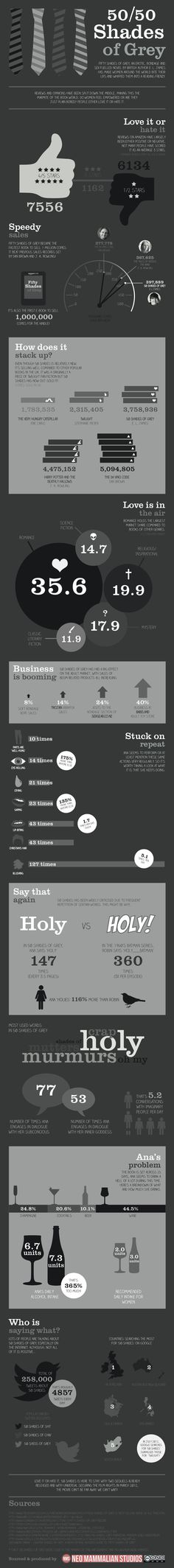 Less known shades of Fifty Shades of Grey (infographic) | #reading