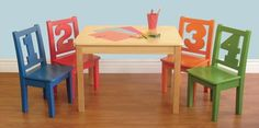 http://allplaykitchens.com/pages/how-to-choose-the-right-childrens-table-and-chair-set.htm - play kitchens Come have a look at our website. https://www.facebook.com/bestfiver/posts/1432630866949884