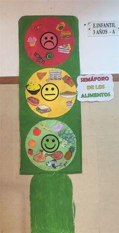 Preschool Education, Preschool Classroom, Preschool Crafts, Teaching Kids, Preschool Food, Nutrition Activities, Learning Activities, Activities For Kids, Nutrition Crafts For Kids