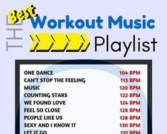 best workout music playlist