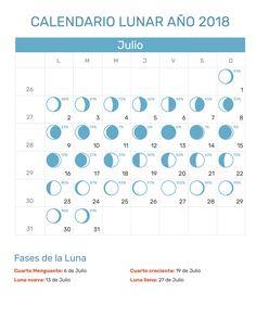 Les 11 Meilleures Images De Calendario Cycle Lunaire Calendrier Lunaire Phase De La Lune