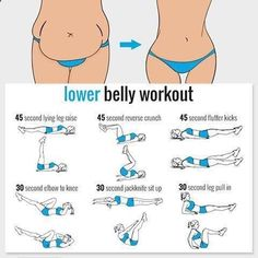 Belly Fat Workout - Lower belly workout 10 mins a day Do This One Unusual 10-Minute Trick Before Work To Melt Away 15+ Pounds of Belly Fat