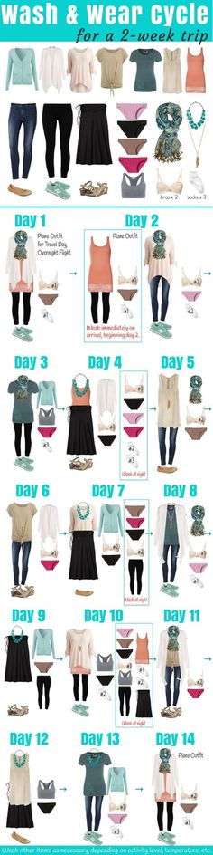 This is a great list don't forget swimsuit. You can buy Pareo or sarongs - Swim Suit Outfits - Ideas of Swim Suit Outfits - This is a great list don't forget swimsuit. You can buy Pareo or sarongs here and wear them all kinds of ways as well! Packing List Beach, Vacation Packing, Packing List For Travel, New Travel, Italy Travel, Travel Style, Travel Tips, Packing Tips, Travel Hacks