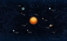 1920x1200 solar system download wallpapers for pc