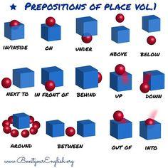 Where is the ball? #boost_grammar #teachenglish #englishonline #letsspeakenglish #whatsappenglish #englishonline #englishgrammar