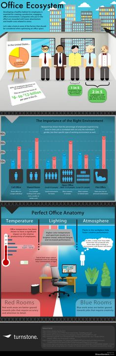 How to Optimize Your Office for a Stress Free Environment (Infographic) | BostInno
