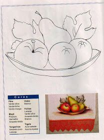 Pencil Art Drawings, Cat Drawing, Art Drawings Sketches, Fabric Painting, Painting & Drawing, Simple Car Drawing, Fruit Coloring Pages, Fruits Drawing, Butterfly Nail Art