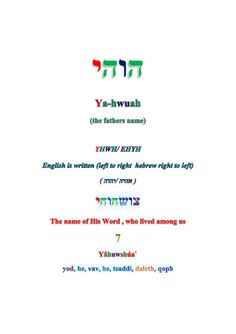 The DAYS of UNLEAVENED BREAD   (atonement of sin) by Keiyah ben Yâ-hwuah via slideshare