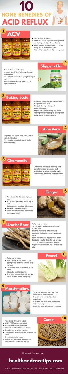 TOP 10 Most Effective Home Remedies For Acid Reflux