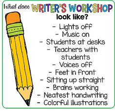This past week we launched our writer's workshop lessons! I use my writer's workshop units throughout the year, but before we dive into small moments we talk about what Writer's Workshop looks like in our first grade classroom. This poster is hanging in o First Grade Writing, Teaching First Grade, First Grade Classroom, Kindergarten Writing, Teaching Writing, Writing Activities, Teaching Ideas, Phonics Activities, Kindergarten Writers Workshop