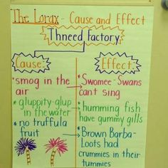 Earth Day idea- Lorax movie, cause & effect anchor chart