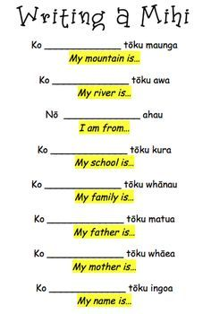Everything flows from the mountain, through the river. Then the people settle, so this is the order in which we say our mini. Below is the template we have used to write our mihi's. School Resources, Learning Resources, Learning Stories, Maori Songs, Treaty Of Waitangi, Waitangi Day, Single Sein, Maori Designs, Primary Teaching