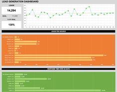 Smartsheet Sales Dashboard Templates And Examples Smartsheet Kpi Dashboard Excel, Executive Dashboard, Marketing Dashboard, Financial Dashboard, Excel Dashboard Templates, Business Dashboard, Sales Dashboard, Dashboard Examples, Digital Marketing