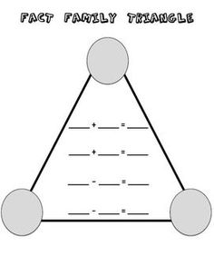 Blank Fact Family Triangles Multiplication - best photos of multiply ...